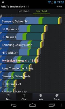 Google Nexus 4 52