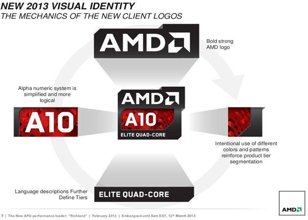 AMD Richland AMD presenta las APU Richland para portátiles