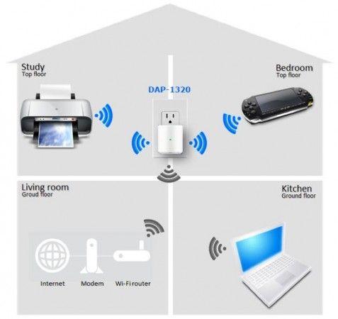 D link dap 1320 repetidor wi fi bueno bonito y barato - Repetidor senal wifi ...