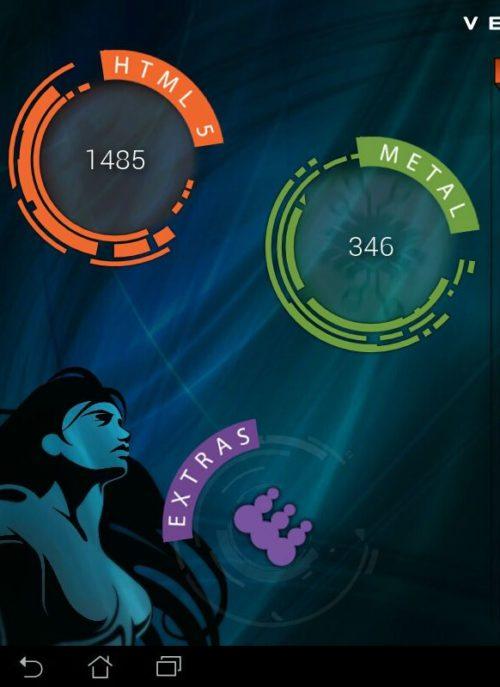 Asus MeMO pad 10 análisis rendimiento Vellamo