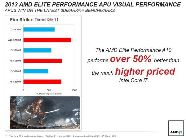 amd richland 3 AMD presenta las APU Richland para portátiles