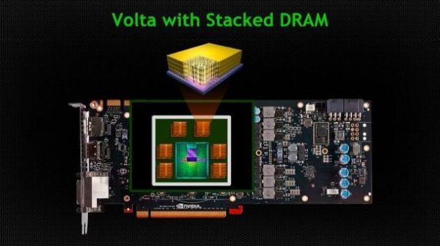 Así es la próxima arquitectura de GPU 'Volta' de NVIDIA 32