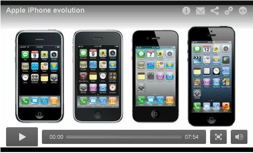 iPhone Evolution 2007 - 2013