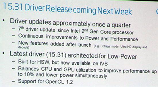 Intel HD 4000 Drivers 15.31 33