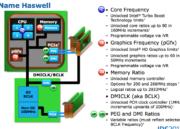 Overclock muy fácil en Intel Haswell incluso sin multiplicador desbloqueado 30