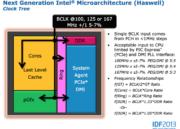 Overclock muy fácil en Intel Haswell incluso sin multiplicador desbloqueado 32
