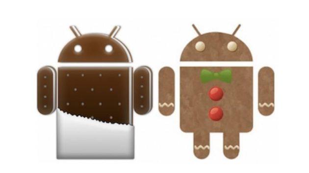 Evolución de Android, desde 1.0 hasta 4.1 (Infografía) 36