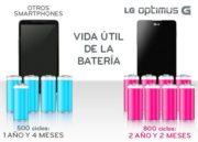 LG Optimus G 36