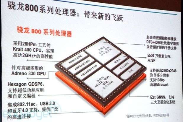 Snapdragon 800 entrará en producción mayo, SoC ARM hasta 2,3 GHz 30