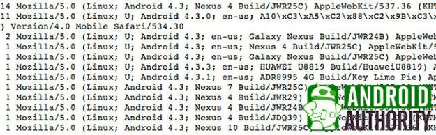 img1 lista Android 4.3