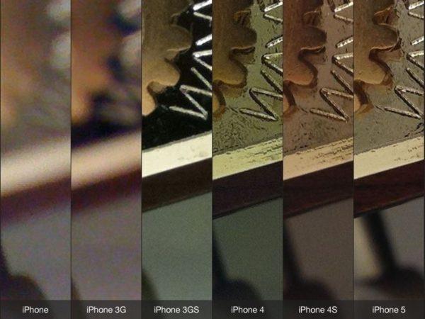 Comparativa cámara iPhones