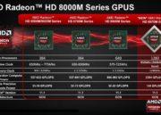 AMD Radeon HD 8970M, la gráfica portátil más rápida del mercado 34