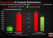 AMD Radeon HD 8970M, la gráfica portátil más rápida del mercado 36