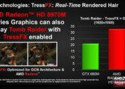 AMD Radeon HD 8970M, la gráfica portátil más rápida del mercado 46
