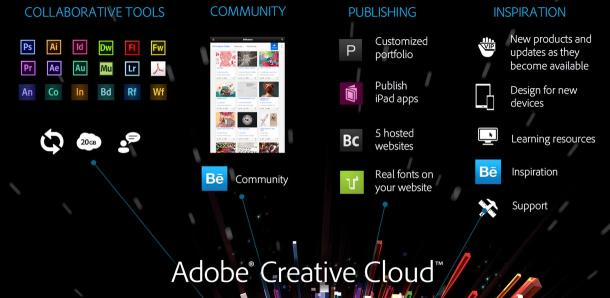 Adobe Creative Suite 6 será el último, no habrá CS7