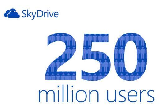 SkyDrive ya tiene más de 250 millones de usuarios