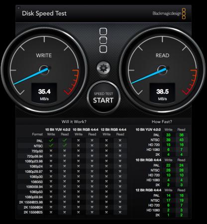 Prueba de velocidad USB 2.0 en Mac