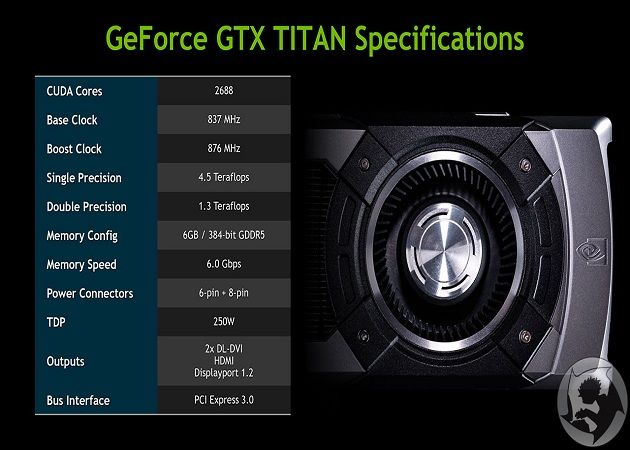 img1 portada GTX TITAN
