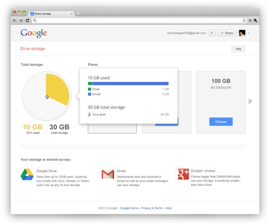 Google unifica 15 GB gratis para Drive, Gmail y Google+ 29