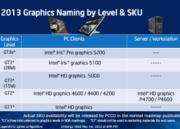 Intel detalla su próxima generación gráfica: HD 5000 'Iris' 39
