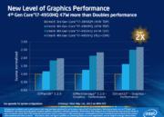 Intel detalla su próxima generación gráfica: HD 5000 'Iris' 43