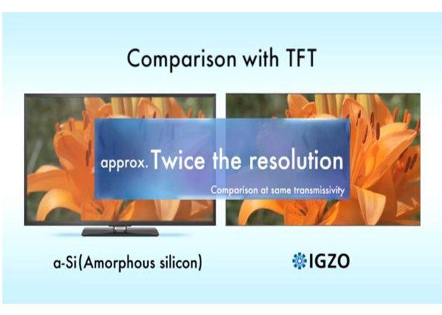 Pantallas IGZO de Sharp para portátiles con 3200 x 1800 píxeles 29