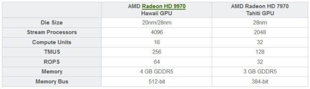 tabla HD 9970 im1