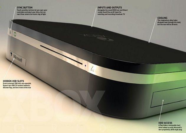 Los grandes secretos de Xbox 720: algo más que una consola