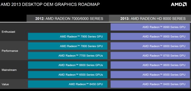 rr AMD OEM GPU