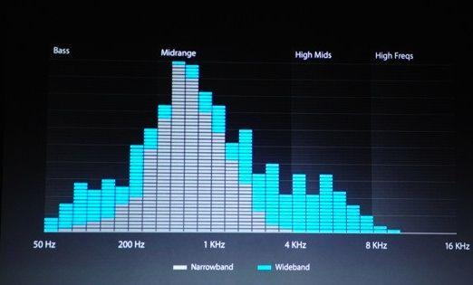 Activa soporte de voz HD en tu Galaxy S4 31