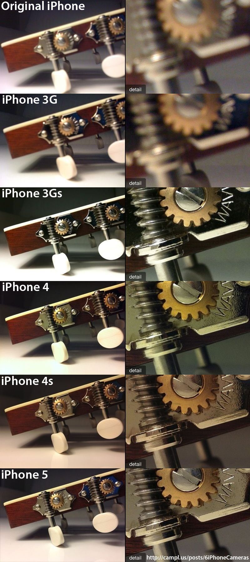 Evolución de la calidad de la cámara de iPhone 30