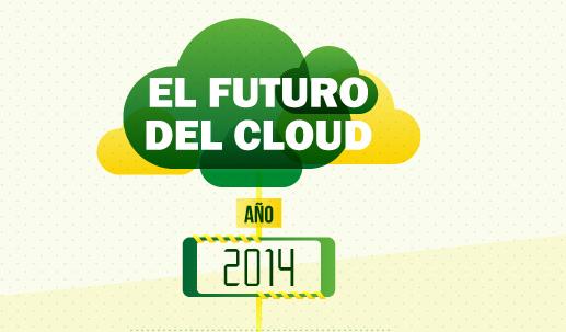 La nube generará más de 200.000 millones en 2014