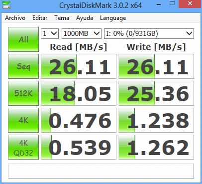 Prueba de velocidad USB 2.0 en Windows