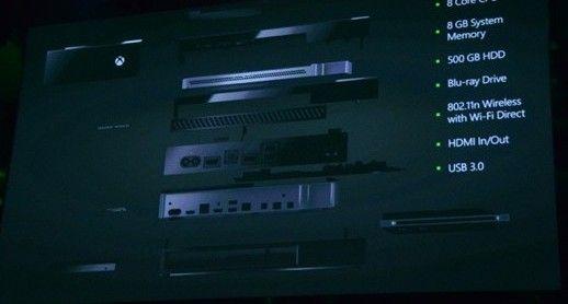 Xbox One 31