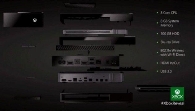 img11 hardware XBOX1