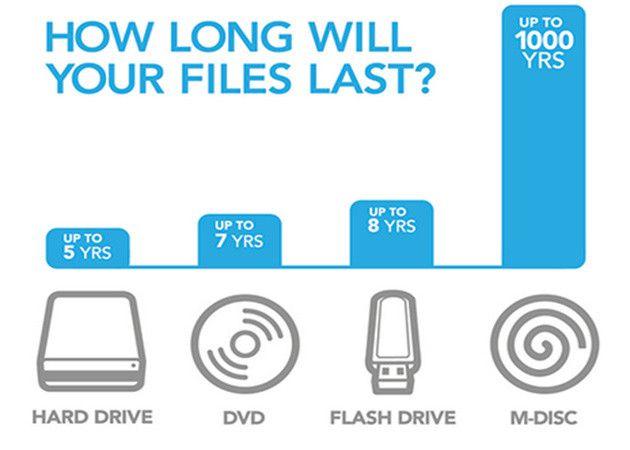 Blu-ray1000años-2