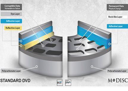 Blu-ray1000años