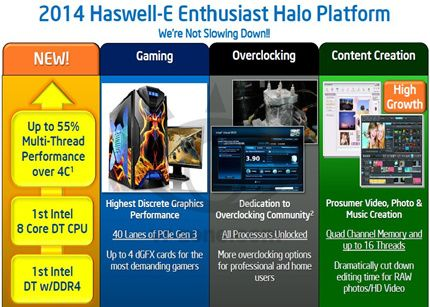 11333 img Haswell-E