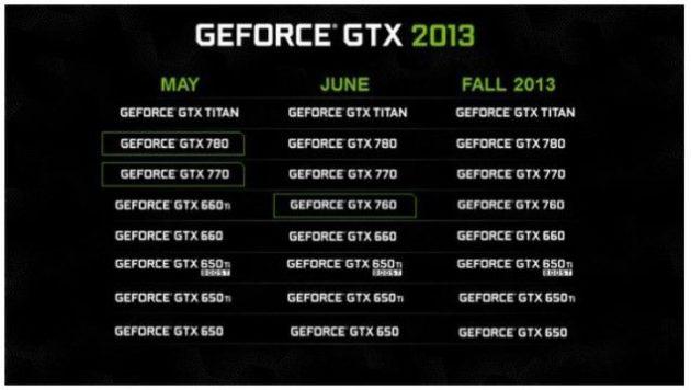 19im GF GTX 700 NVIDIA