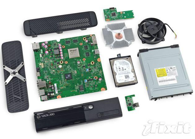 Xbox360-XboxOne