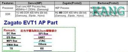 412r1 iphone de bajo coste img 113x1