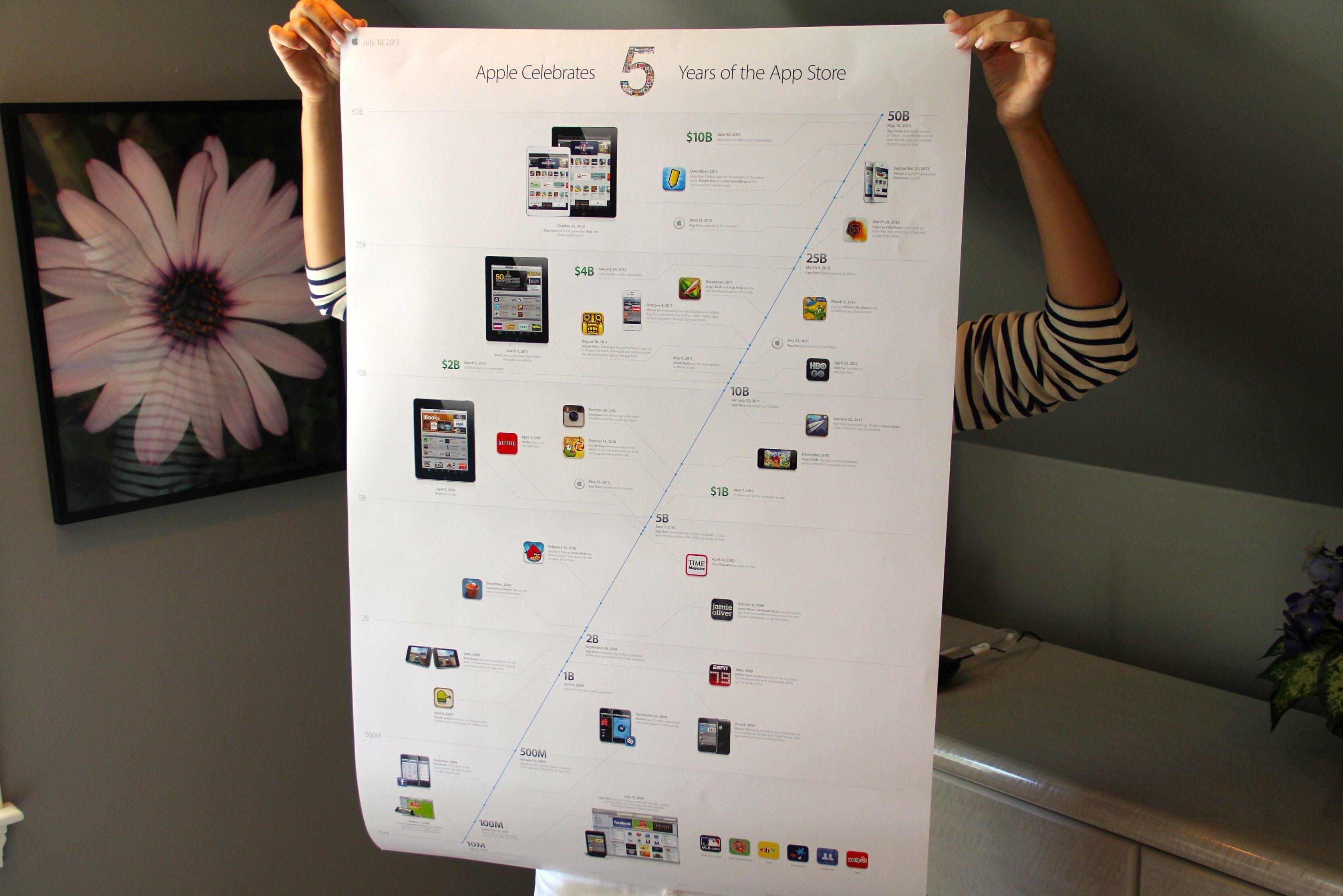 33 Apple app store poster 11