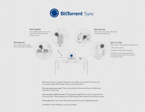 BitTorrent Sync en fase beta, también disponible en app para Android