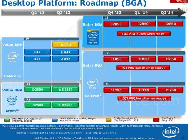 Intel-BGA-2