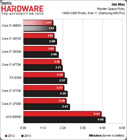 Intel-Corei7-4960X-5