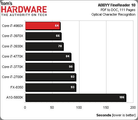 Intel-Corei7-4960X-6