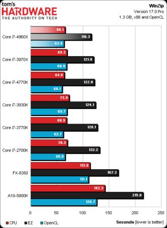 Intel-Corei7-4960X-7