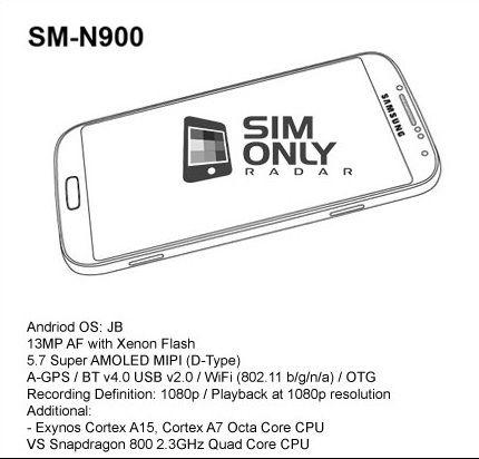 manual del Galaxy Note III img portada 1xa1xx