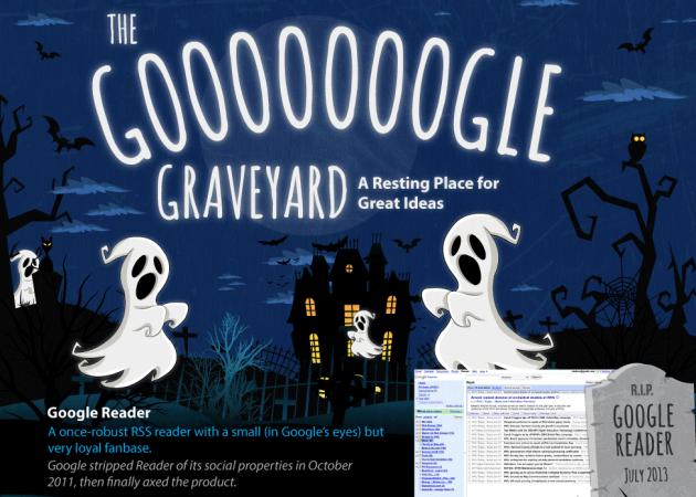 El cementerio de Google (Infografía)