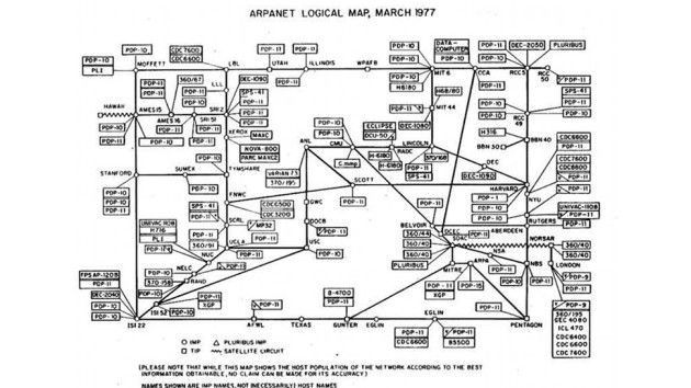 33 mapa de internet arpanet 1111